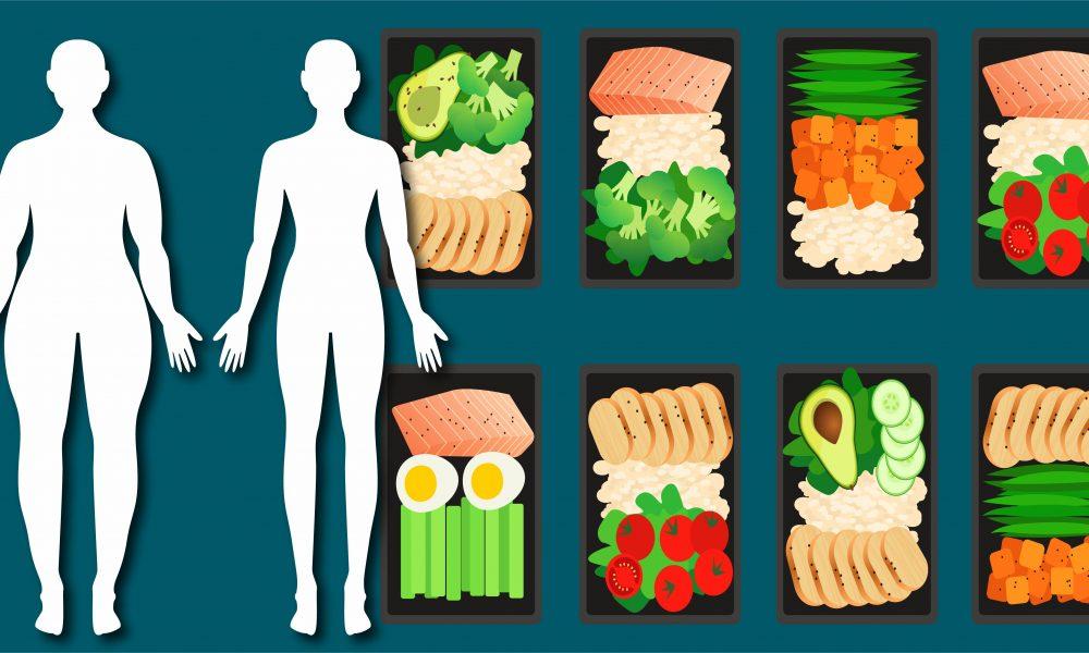 fitness testing before starting your meal prep program